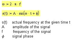 mathematical description of signal with phase